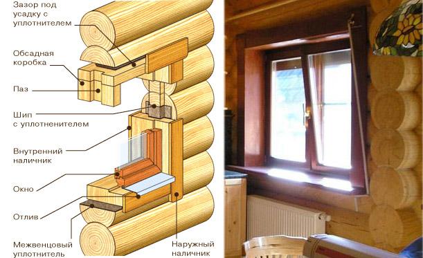 Монтаж окон пвх в деревянном доме